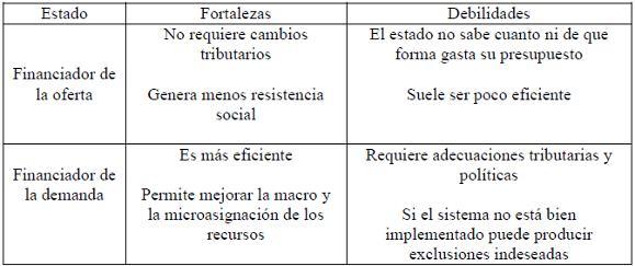 oferta y damanda para el analisis Antecedentes el presente documento se constituye en una base referencial  para el estudio de la demanda de formación profesional en los contextos.
